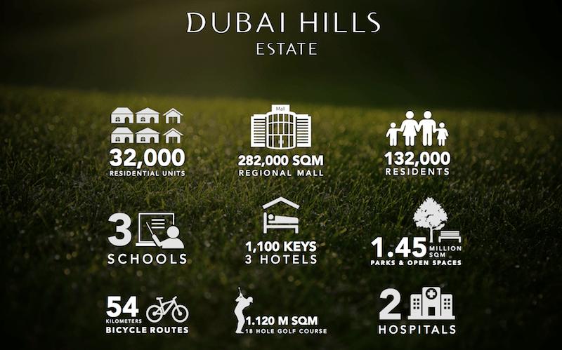 Dubai Hills Estate Overview